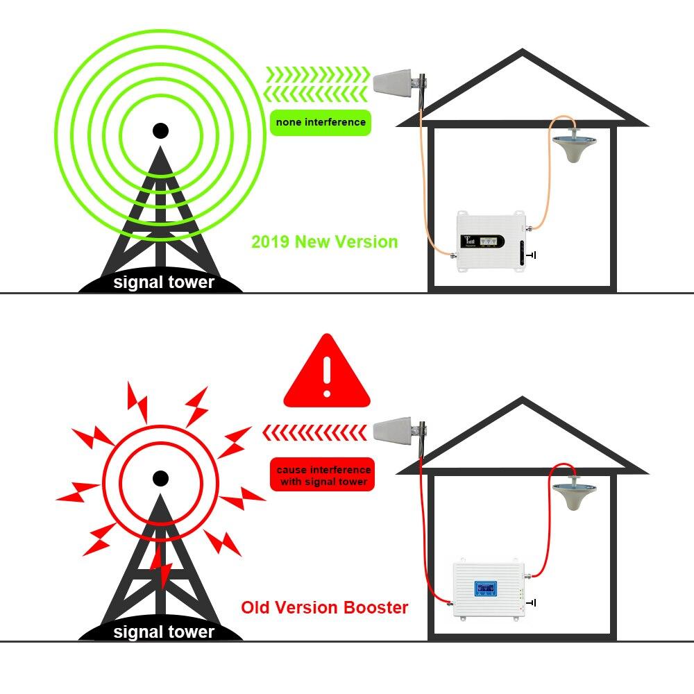 gsm 2g 3g repetidor celular amplificador de