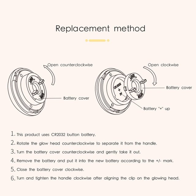 Micro Current Rejuvenation Tool