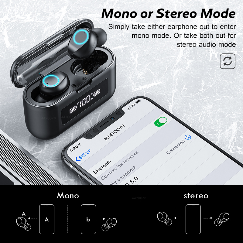 Closeout DealsäWireless Bluetooth Earphone with Microphone Sports Waterproof Wireless Headphones Headsets Touch Control Music Earbuds For Phone