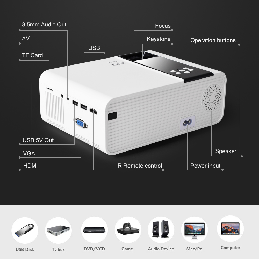 Image 5 - ThundeaL HD Mini Projector TD90 Native 1280 x 720P LED Android WiFi Projector Video Home Cinema 3D HDMI Movie Game Proyector-in LCD Projectors from Consumer Electronics