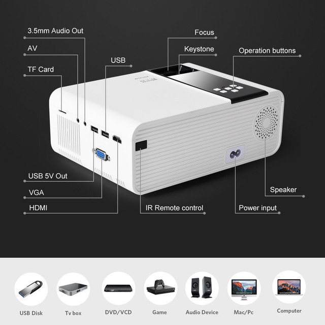 ThundeaL HD Mini Projector TD90 Native 1280 x 720P LED Android WiFi Projector Video Home Cinema 3D HDMI Movie Game Proyector 5