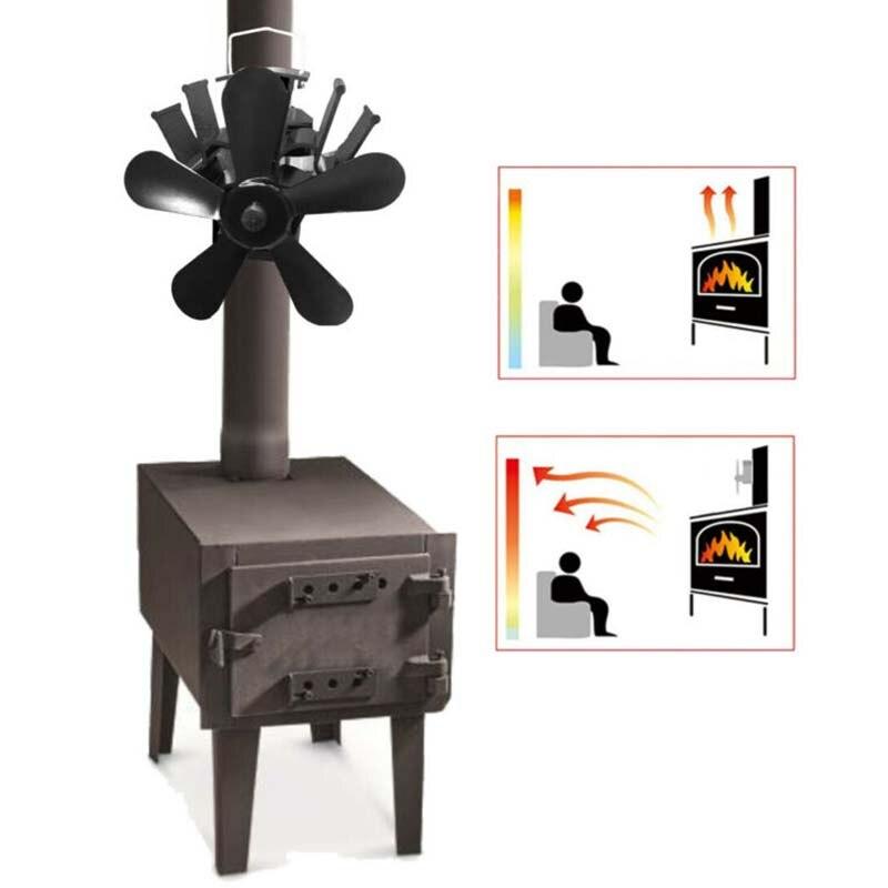 Anodized Aluminum Heat Powered Stove Fan Wood Log Burner Fireplace Eco Friendly