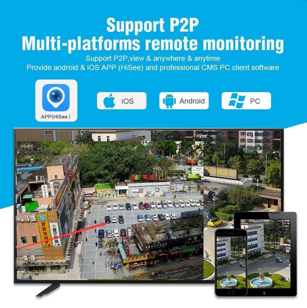 POE PTZ IP камера 5MP Super HD 2592x1944 панорамирование/наклон 30x зум скорость купольная камера s SONY CMOS 150M IR