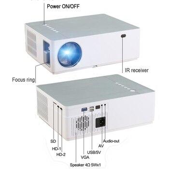 Проектор WZATCO M20 6