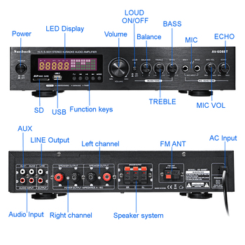 Усилитель мощности SUNBUCK AV-608BY, Bluetooth 3