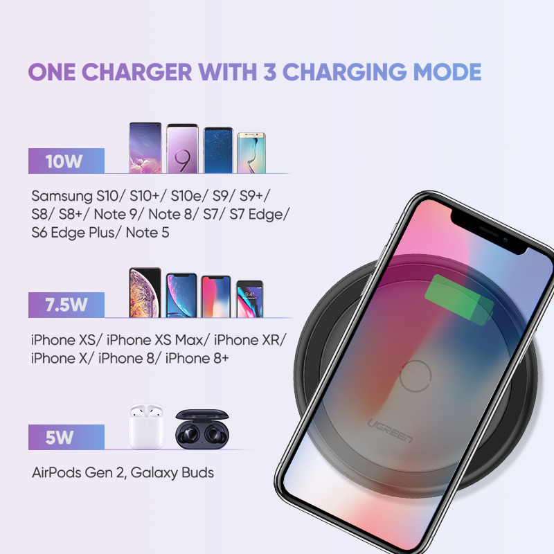 Image 3 - Ugreen Wireless Charger for iPhone 11 X Xs Xr 8 10W Qi Fast Wireless Charging Pad for Samsung S10 Note 9 AirPods Xiaomi Charger-in Wireless Chargers from Cellphones & Telecommunications