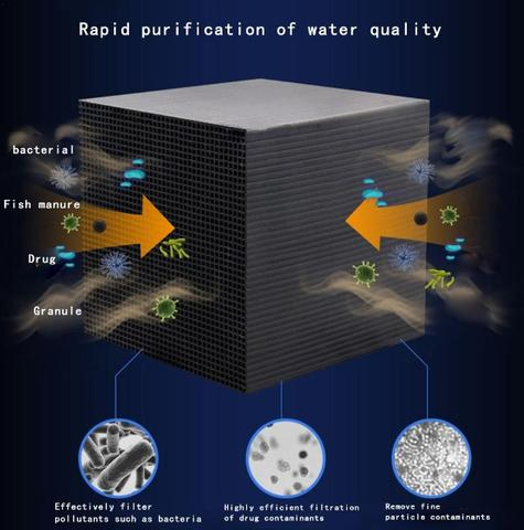10x10x10cm Eco-Aquarium Water Purifier Cube Ultra Strong Filtration & Absorption Avoids Water Getting Murky Protect Pet Fish