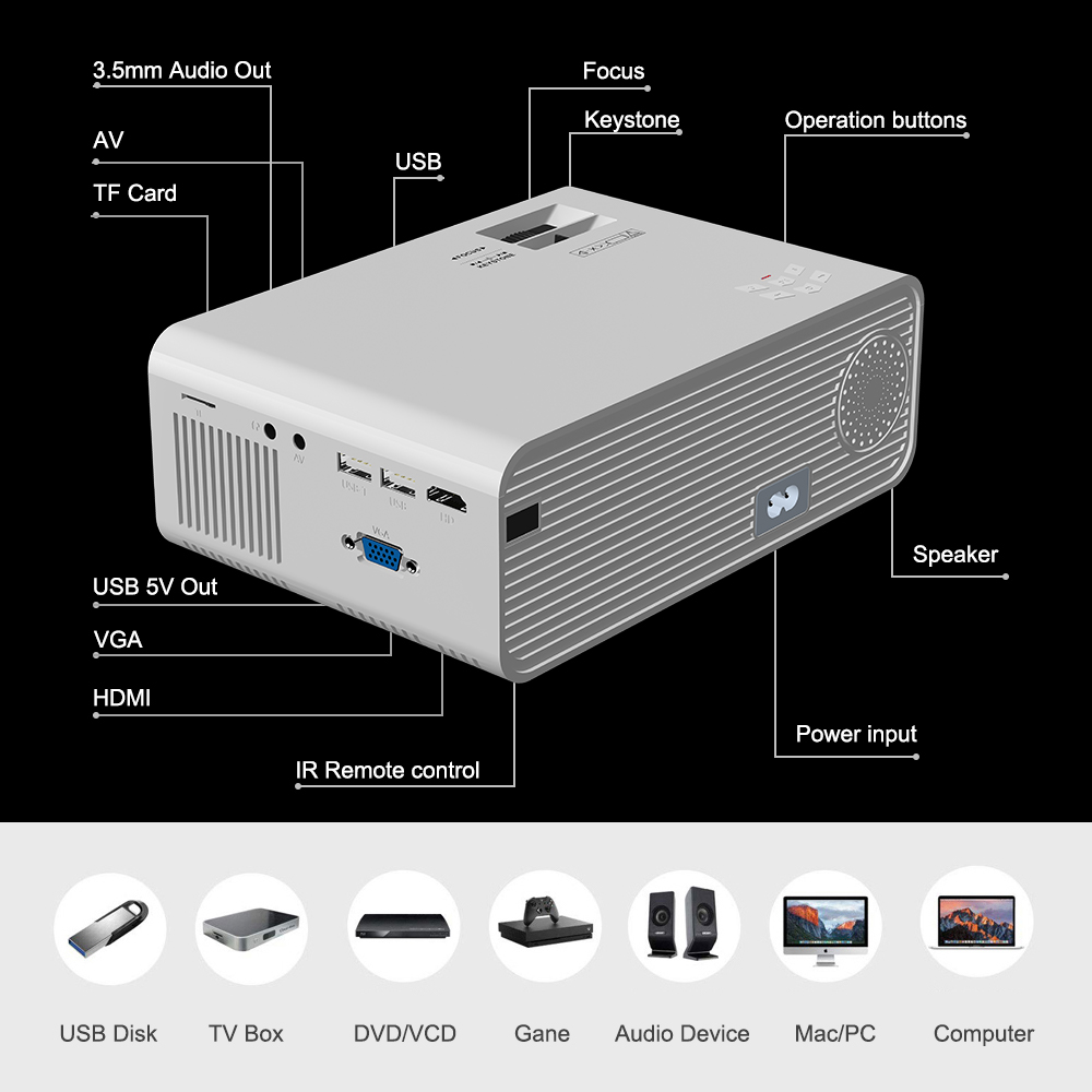 Image 4 - Salange 720P Projector P48 LED Projector Video Home Cinema 3D HDMI Movie Game Proyector Optional WiFi Android-in LCD Projectors from Consumer Electronics