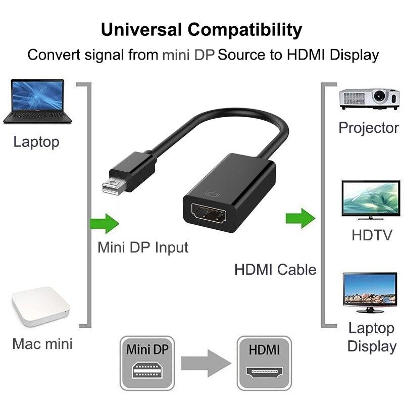 Image 3 - Мини порт дисплея к HDMI 1080P 4k, кабельный проектор, ТВ проектор DP, порт дисплея 1,4 для apple Macbook air pro Mac, мини разъемКабели HDMI    АлиЭкспресс