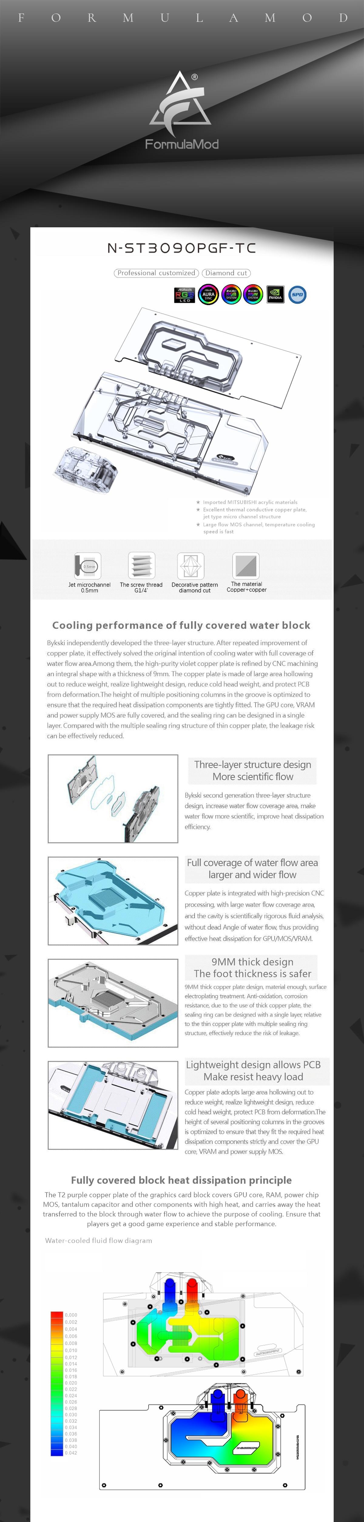 Bykski GPU Block With Active Waterway Backplane Cooler For Zotac RTX 3090 3080 PGF 24G6X 10G6X N-ST3090PGF-TC