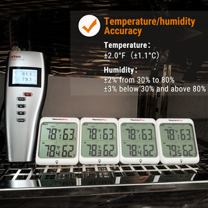Image 4 - ThermoPro TP63A 60M Wireless Indoor Outdoor Weather Station Hygrometer Thermometer Digital Humidity Thermometer With Backlight