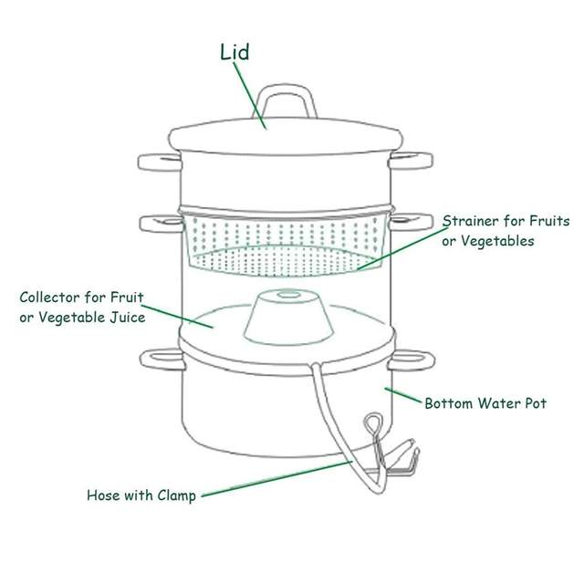 11 kwart ze stali nierdzewnej sokowirówka parowar naczynia