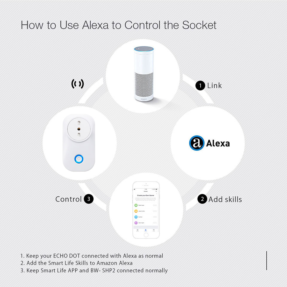 H7ab1ac09dbd540edb9a68a0cd351ae0eC - Chile Smart Plug Italy Wifi Socket Plug IT CL 16A Power Monitor Voice Control Works With Alexa Google Home Tuya Smart Life