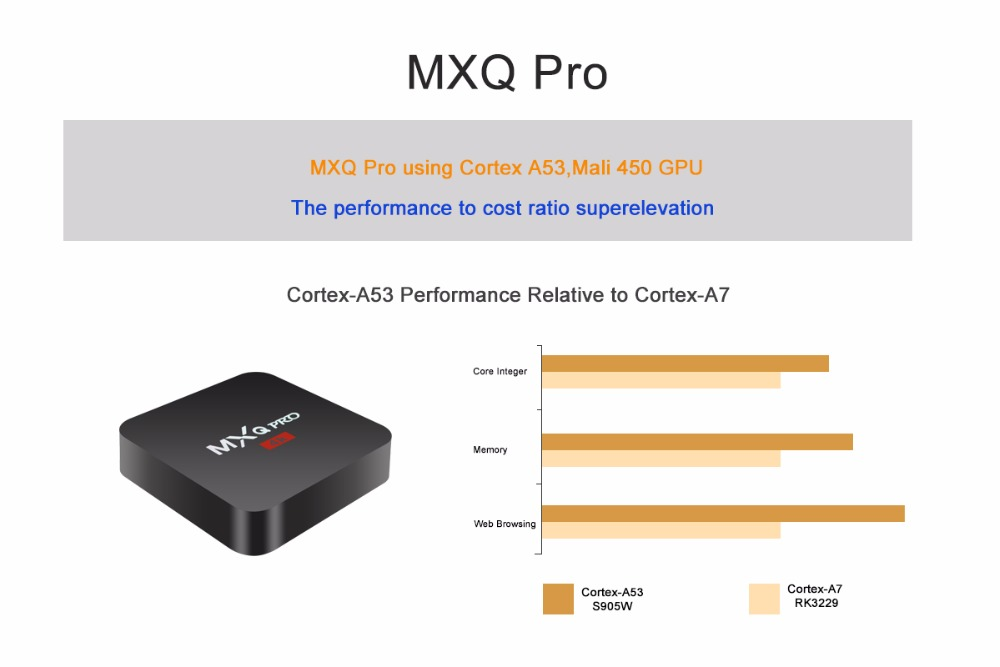 Image 4 - MXQ pro 4K Android TV Box 2G 16G Smart BOX Android 7.1 4K HD 3D 2.4G WiFi RK3229 Quad Core Media Player smart tv android tv box-in Set-top Boxes from Consumer Electronics