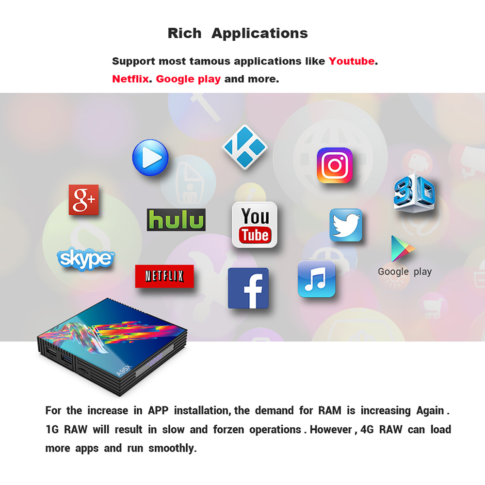 Image 2 - A95X R3 RK3318 9.0 Android TV Box 4GB RAM 64GB 32GB 4K 2.4G5G  WiFi Support IPTV Google Netflix Youtube Media Player Smart TV  BoxSet-top Boxes