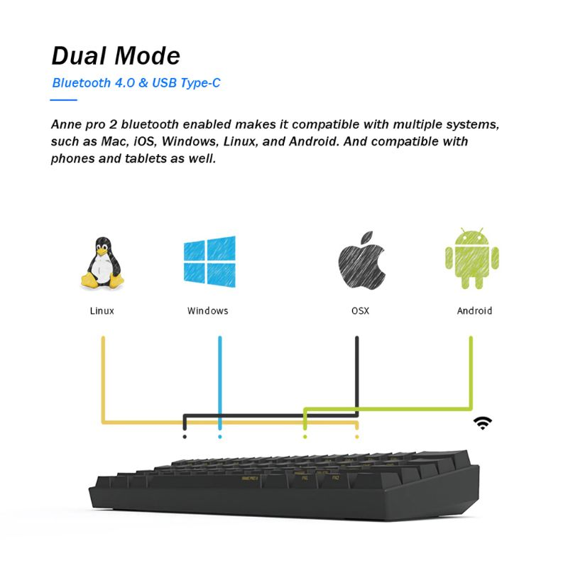 Image 4 - Anne Pro 2 Keyboard Bluetooth 4.0 Type C RGB 61 Keys Mechanical Gaming Keyboard Cherry Switch Gateron Switch Kailh SwitchKeyboards   - AliExpress