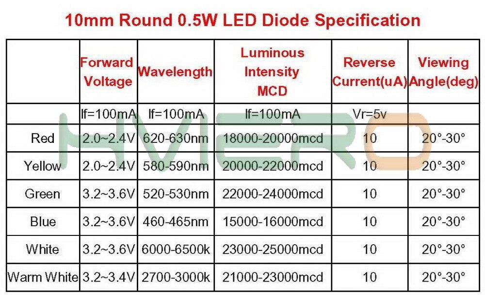 500 pcs LED Green 10mm 20000mcd High Brightness