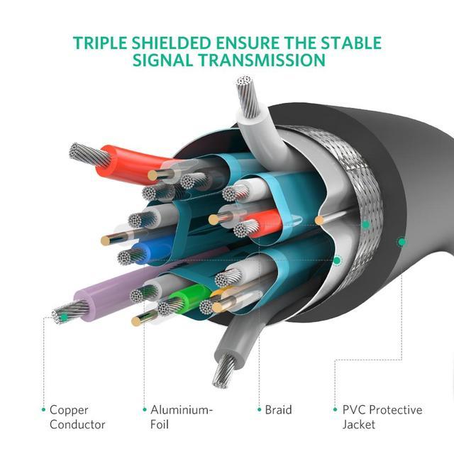 Micro HDMI to HDMI Cable Connector