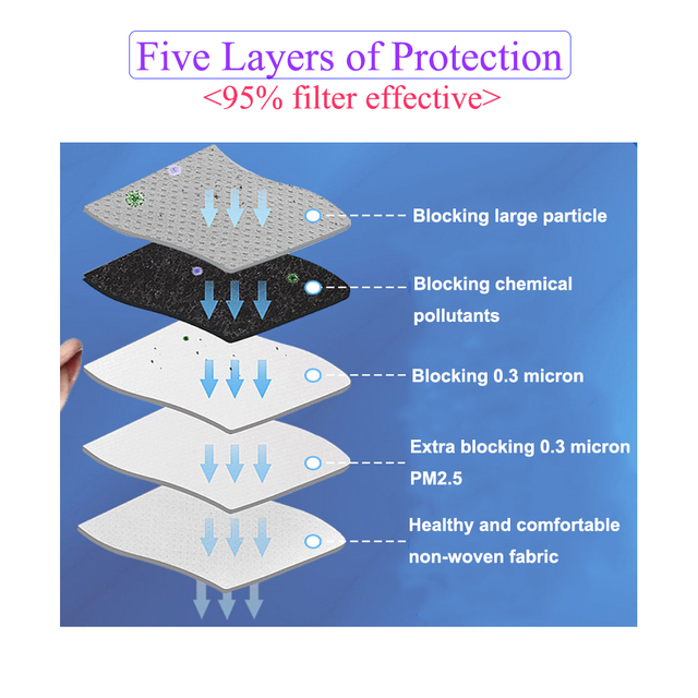 Sports/cycling mask flu facial masks anti pollution mask for running 95 level replaceable filter 3
