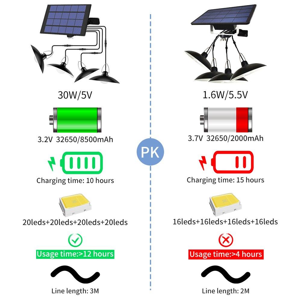 diodo emissor de luz quatro cabeca solar pingente 04