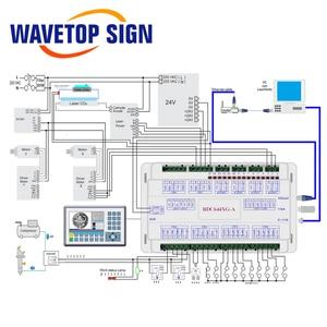 Image 5 - Ruida RDC6445 RDC6445G Laser Machine Controller Voor Co2 Lasergravure Snijmachine Upgrade RDC6442 RDC6442G