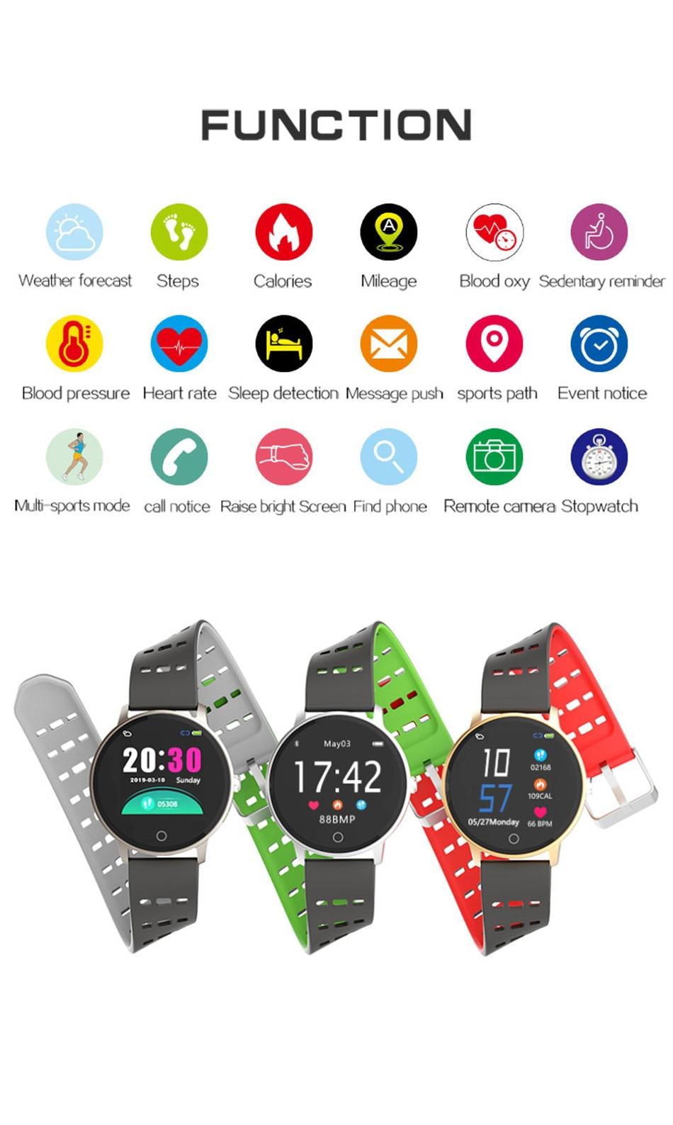 3.智能手表主要功能一览
