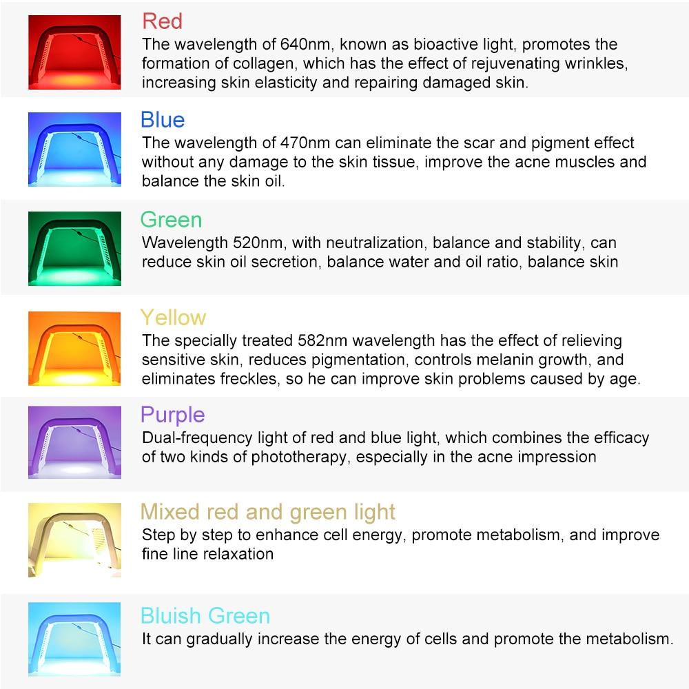 7 цветов фотон pdt светодиоды свет маска для лица против морщин лампа лечение кожи удаления акне оборудование для косметической терапии - 2