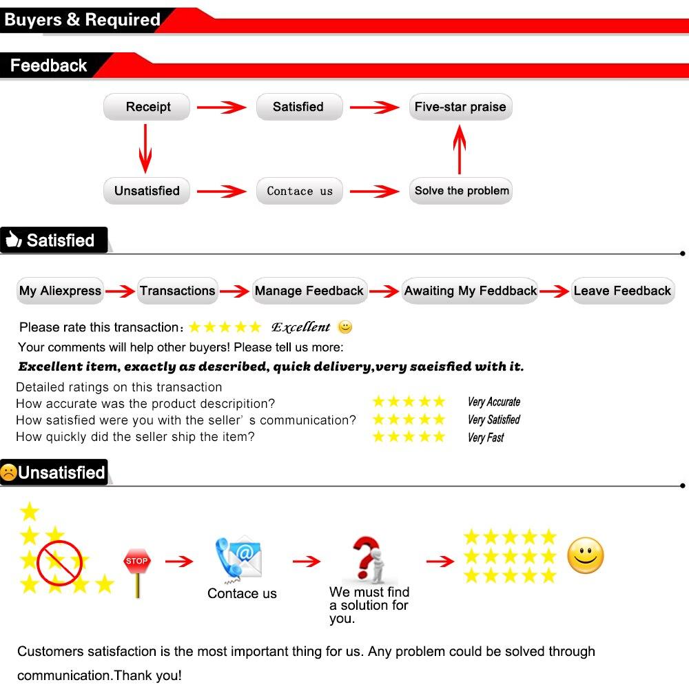 货运流程配图