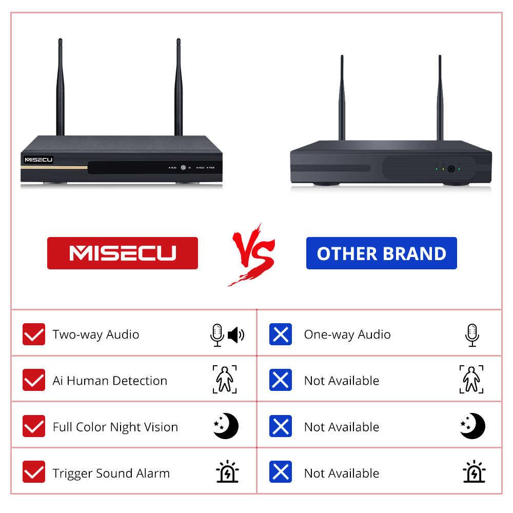 MISECU H.265 8CH NVR 3MP bezprzewodowy System bezpieczeństwa WiFi Ai kamera ludzka wykryta dwukierunkowy dźwięk zewnętrzny zestaw nadzoru wideo P2P