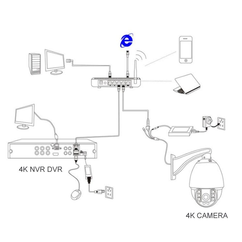 noturna wi-fi ao ar livre cctv onvif