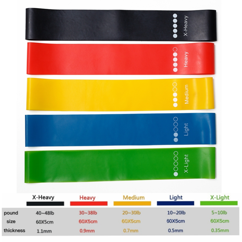 Class 5 Yoga Resistance Band 5 Colors Of Indoor Anti-yoga Fitness Equipment 0.35mm-1.1mm Pilates Exercise Training Fitness Belt