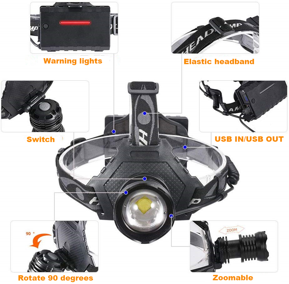 LED Headlamp Super Bright Headlight XHP70 Outdoors Waterproof Zoomable USB Rechargeable 18650 Battery Fishing Camping Light 2