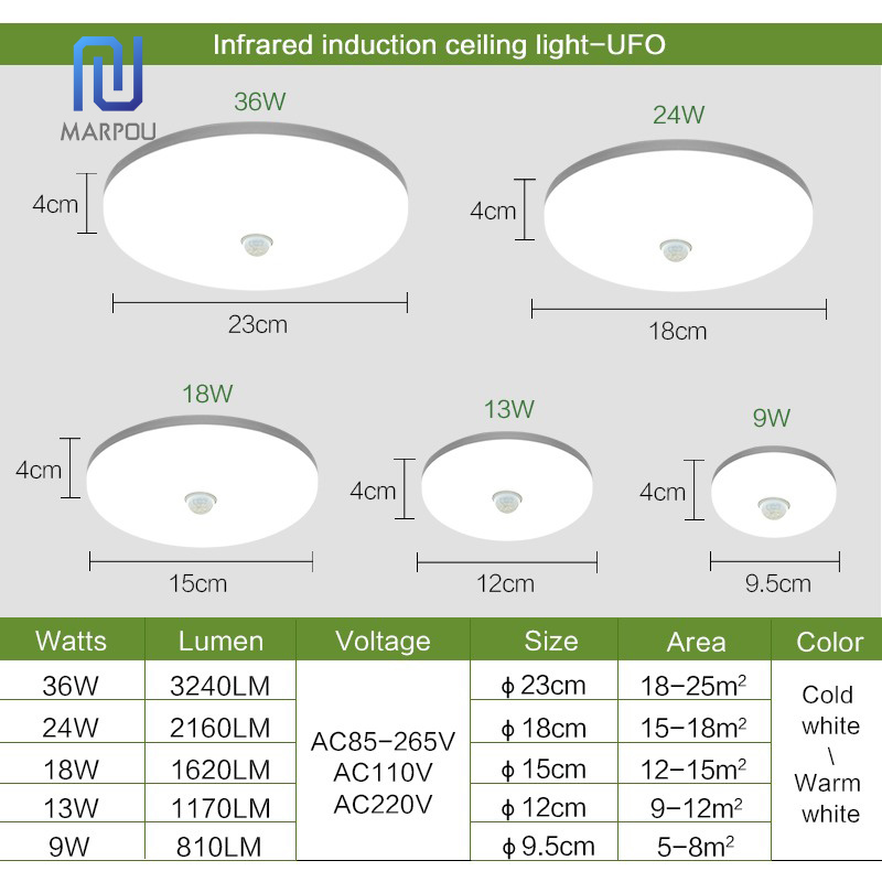 cheapest NEO Gleam Modern led Ultra-thin Chandelier for living Room bedroom App RC Square Round ceiling chandelier fixtures 90-260V
