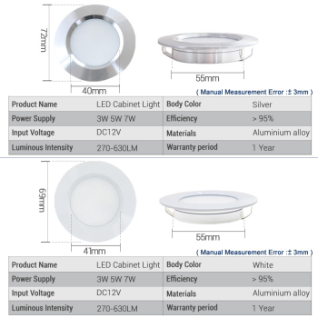 Minifoco LED ultrafino, 3W, 5W, 7W, empotrado, pequeño, para techo, 12V, para espejos de baño y cocina 2