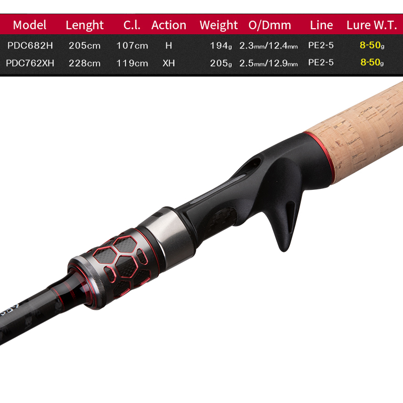 Image 2 - OBSESSION Carbon 2 Sections Baitcasting Casting Fishing Rod 68  76 2.05m 2.28m H XH jigging rod Freshwater Fishing TackleFishing Rods