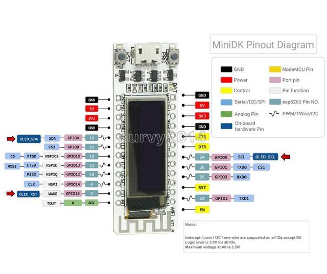 ESP8266 WIFI puce 0.91 pouces OLED CP2014 32 mo Flash ESP 8266 Module Internet des objets carte PCB pour les modules électroniques NodeMcu