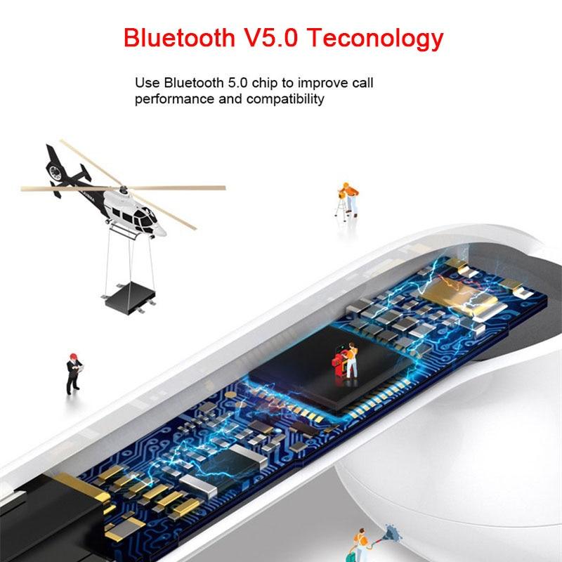 TWS Wireless Bluetooth-Earphones WHOWANTZ™