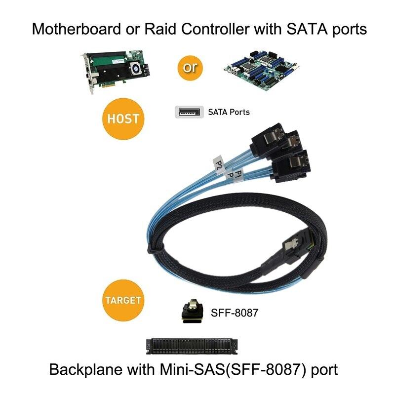 Reverse Mini SAS SFF-8087 36-PIN to 4 SATA 7-PIN HD Reverse Sata Cable 0.5M-1M