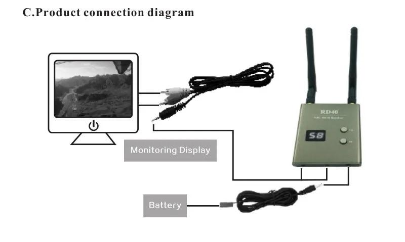 Skyzone 5,8 ГГц 48 канальный RD40 Raceband двойной разнесенный приемник с A/V и силовыми кабелями для радиоуправляемого гоночного дрона квадрокоптера VS RC832