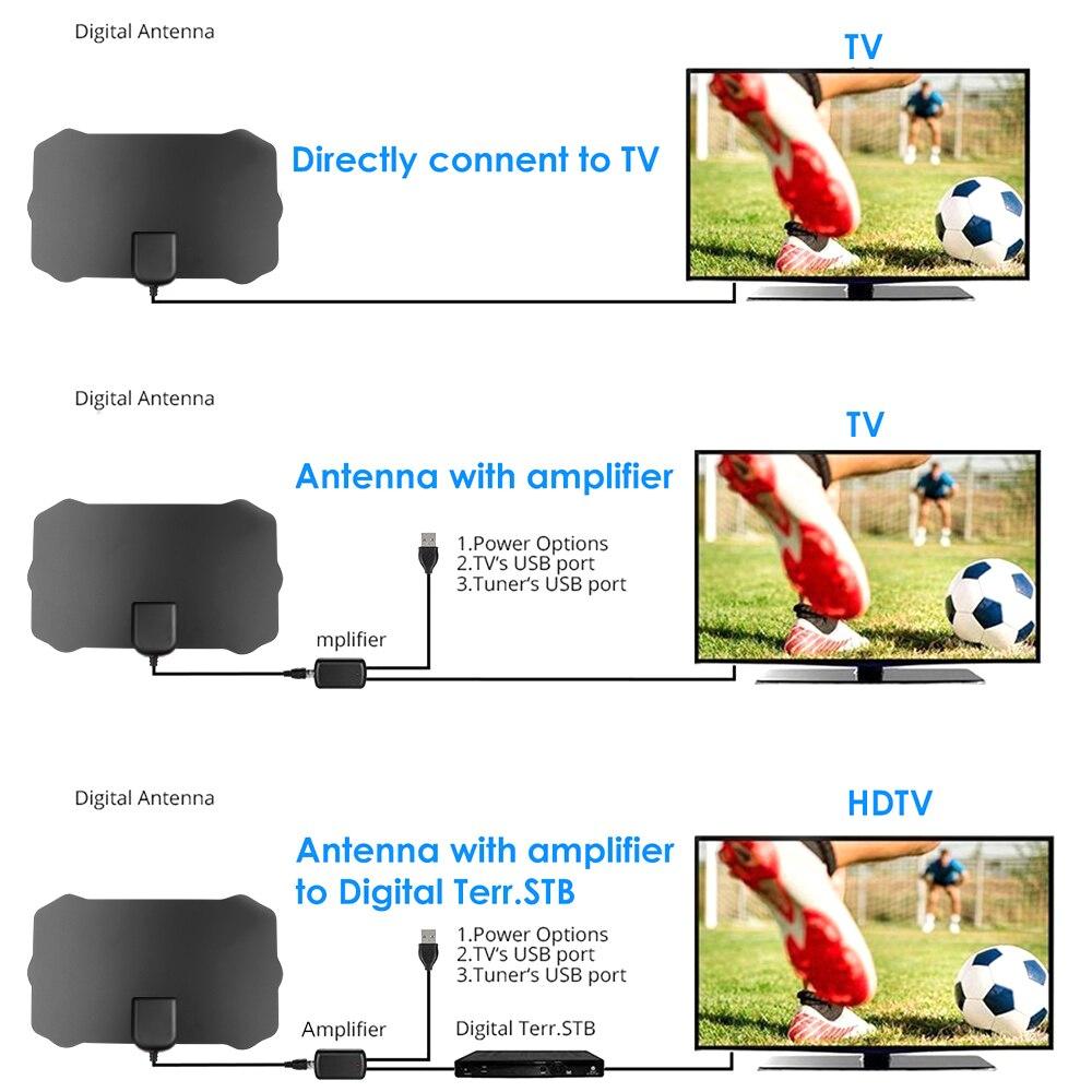 Indoor Digital TV Antenna 200 Mile Range 4K HDTV Digital 1080p TV Antenna Signal Receiver Amplifier Booster