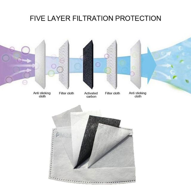 Mask with 2 Replaceable Filters Anti Pollution Mask Breathable Cotton Dust-proof Mouth Mask Replaceable Filter 1