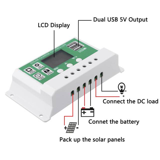 30W/50W/60W/70W Solar Panel Dual USB Output Solar Cells Solar Panel 10/20/30A Controller for Car Yacht 12V Battery Boat Charger 6