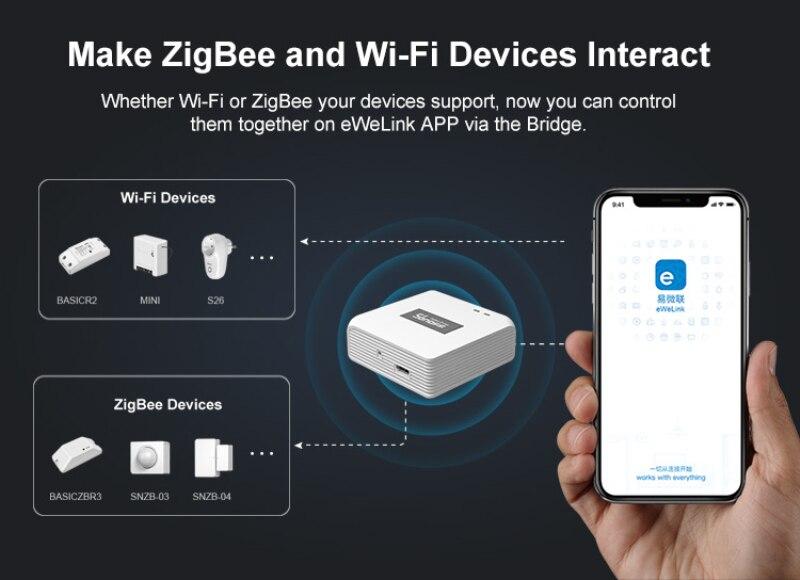 H7ccb49d59dda4eada0eec27a33528d25i - SONOFF ZigBee Bridge Wireless Door/Window Sensor Alert Notification Via EWeLink APP Control Smart Home Security Switch