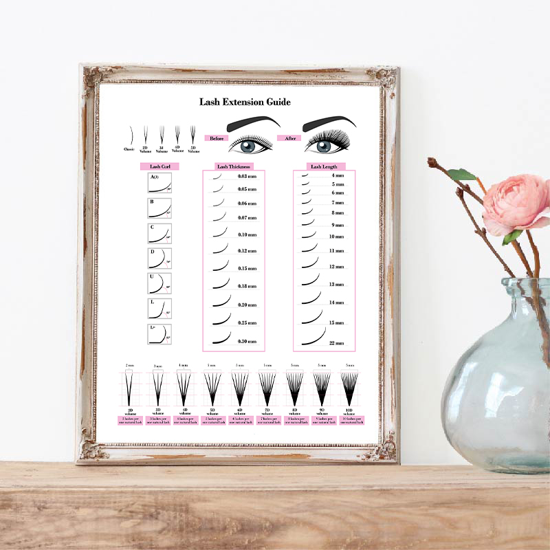 Eyelash Extension Forms Canvas Poster Home Decor
