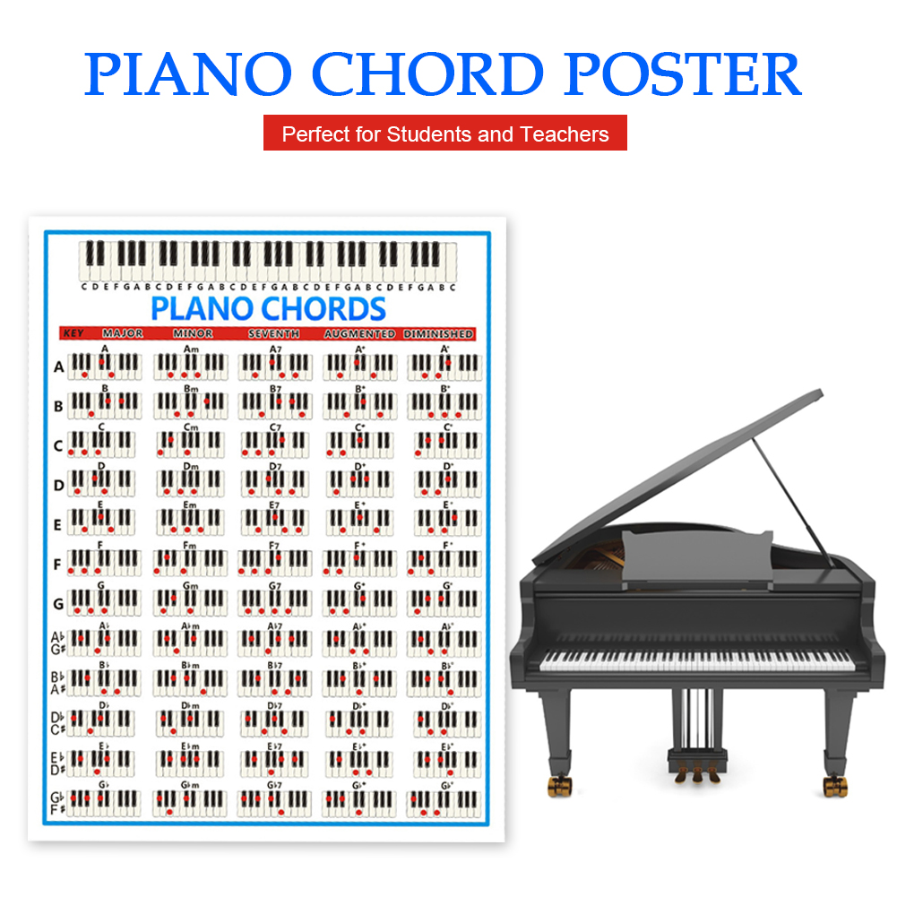 Piano Chord Practice Sticker 88 Key Beginner Piano Fingering Guide Diagram Large Piano Chord Chart Poster For Students Teachers
