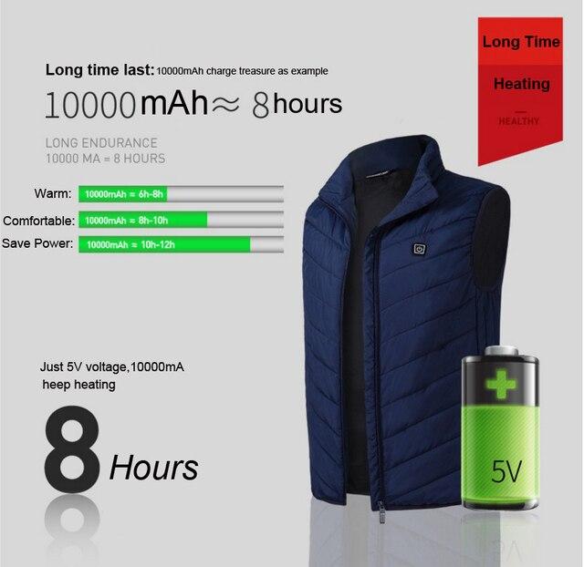 USB Infrared Heating Vest 4