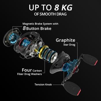 Best No. 1 Gear Ratio Carp Reel Magnetic Brake System Fishing Reels cb5feb1b7314637725a2e7: Grey|White