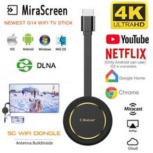 Mirasreen TV Stick 4K Wireless screen projector 5G WiFi Display Dongle