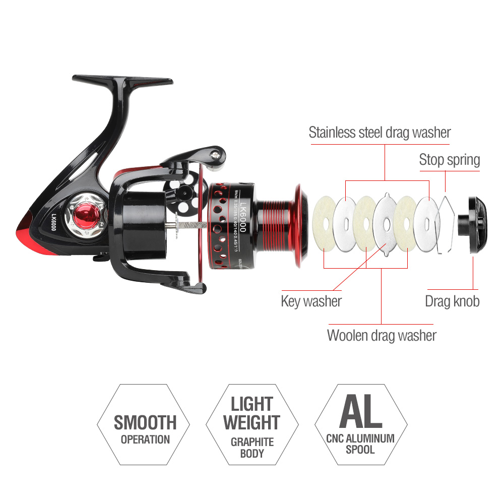 DONQL Spinning Fishing Reel 13 Ball Bearing Fishing Coil LeftRight Hand Wheels Carp Fishing Tackle 2000-7000 Series (6)