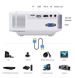 Image 4 - BYINTEK C520 2020 latest Mini Projector Portable LED for Cell Phone 1080P 3D 4K home movie theater (Optional Android 10 TV Box)